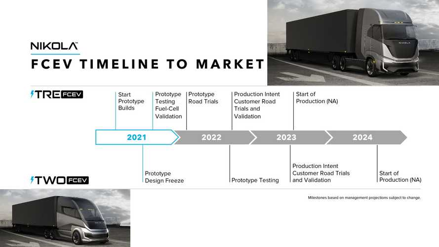 Nikola Reveals Timeline To Market For Two And Tre Fuel Cell Trucks