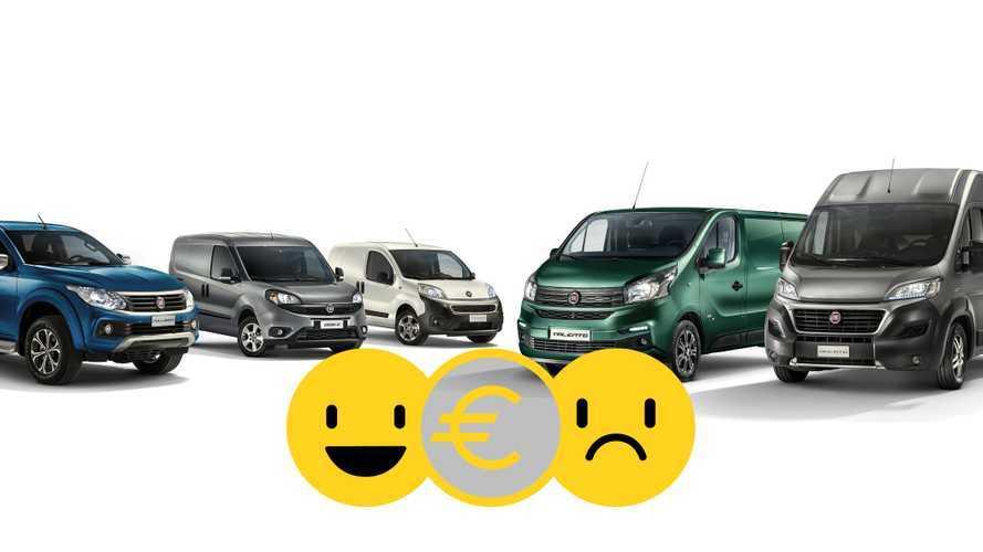 Fiat Professional la promozione con anticipo 0 e prima rata nel 2021