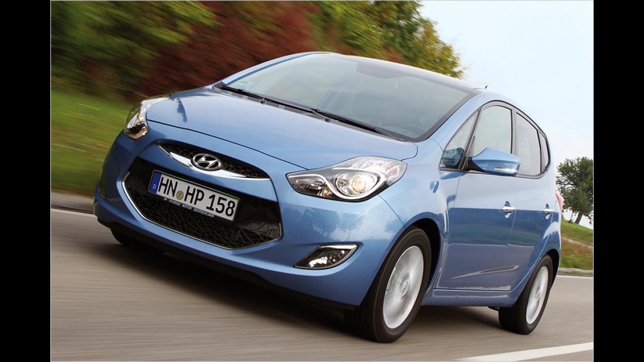 Hyundai ix20 1.4 CRDi: + 31,0 Prozent