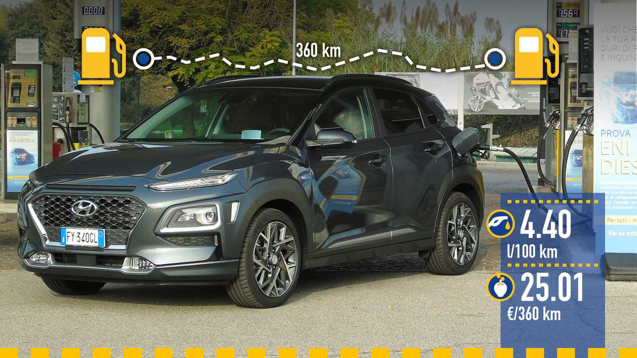 Hyundai Kona Hybrid, la prova consumi