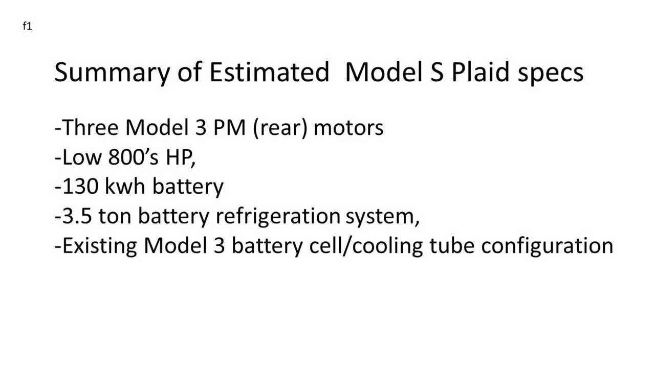 Tesla Model S Plaid Analyzed