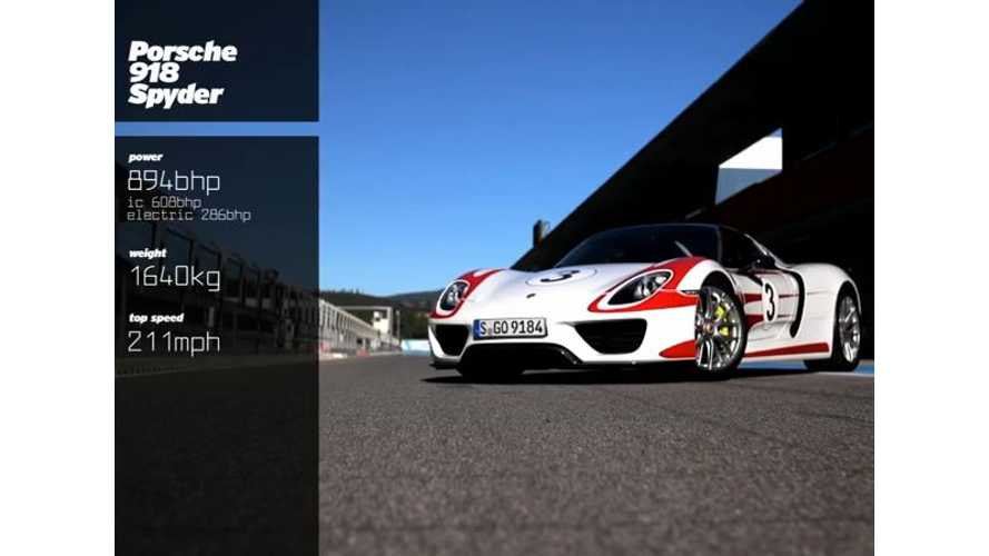 Porsche 918 Spyder Included In Chris Harris' Spectacular Car of The Year 2014 Video