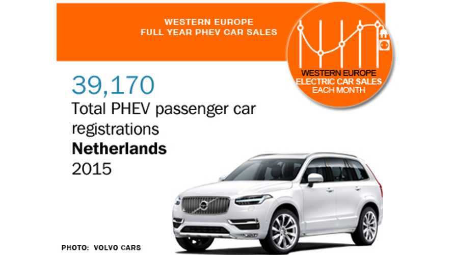 Netherlands Was The PHEV Capital Of Europe For 2015, But Quickly Bottomed Out In 2016