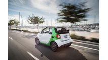8 Est Electric Vehicles For In The U S