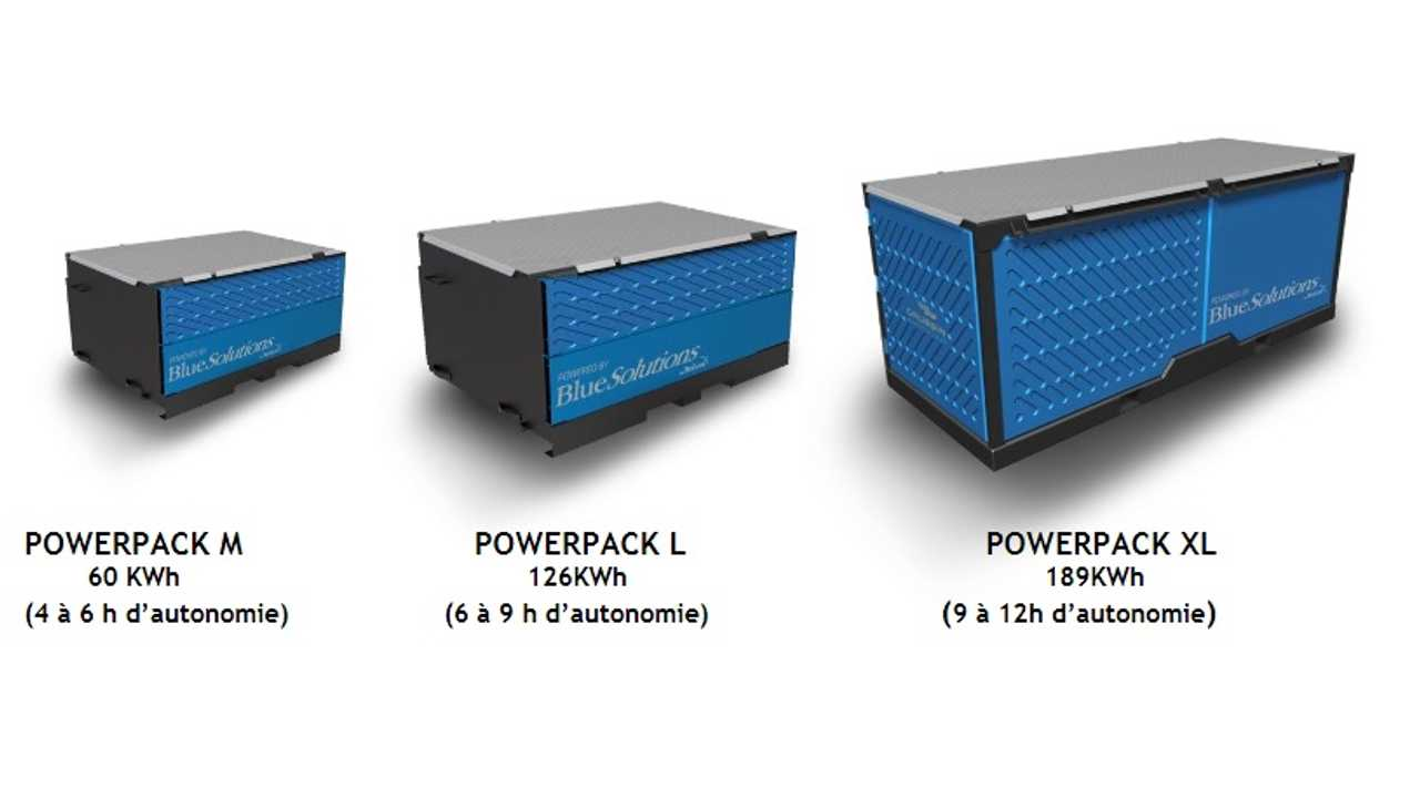 Blue Solutions batteries for APM HE
