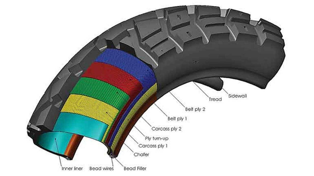 Yet another cross section, this time showing the innards of an off-road tire.