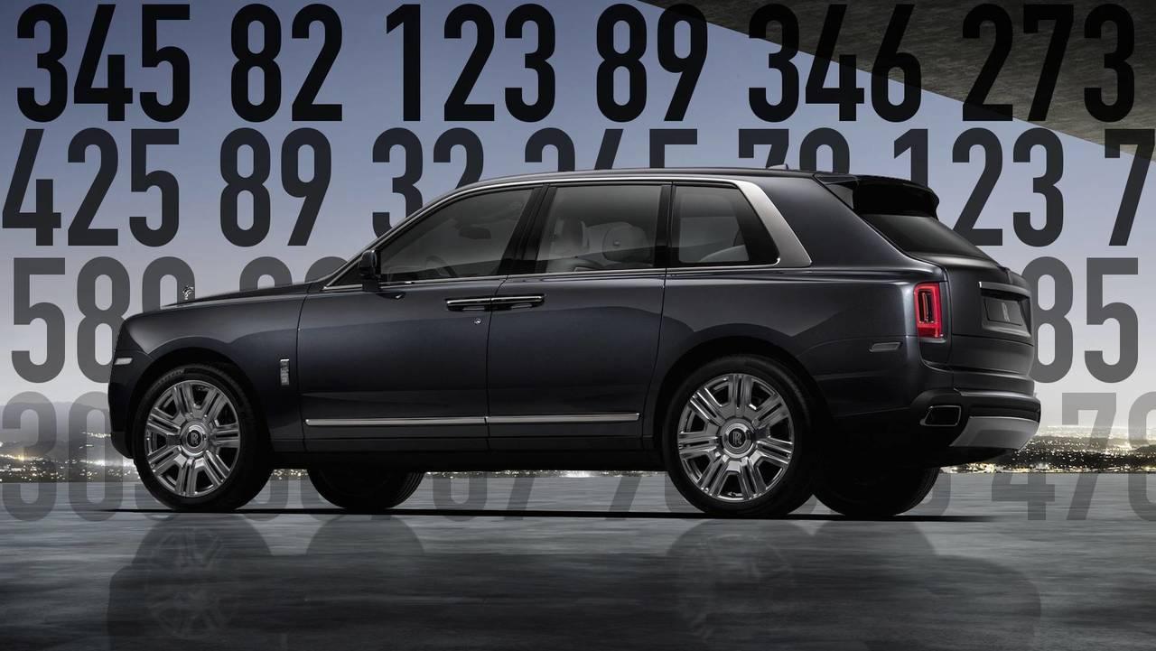 Rolls-Royce Cullinan Motor Math