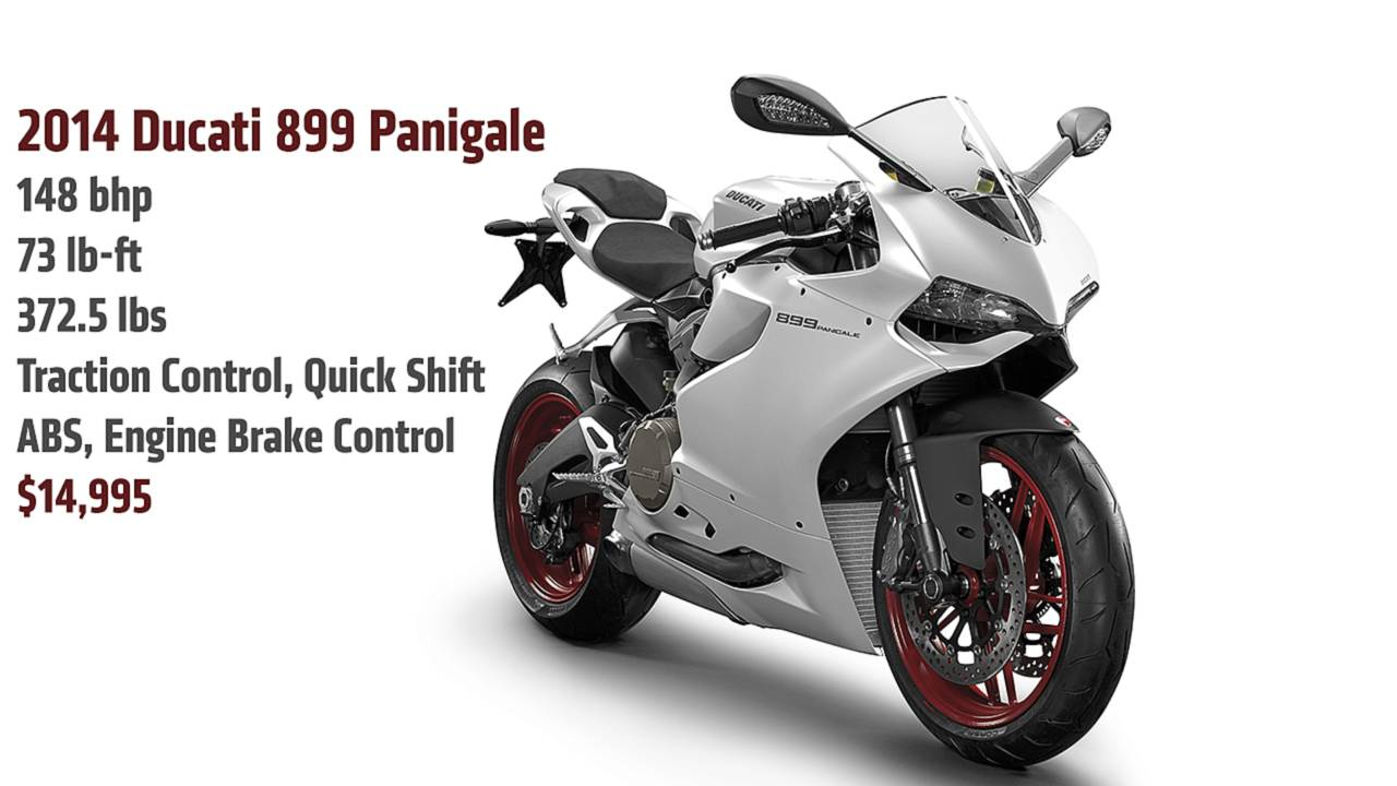 2014 Ducati 899 Panigale: First Photos And Specs