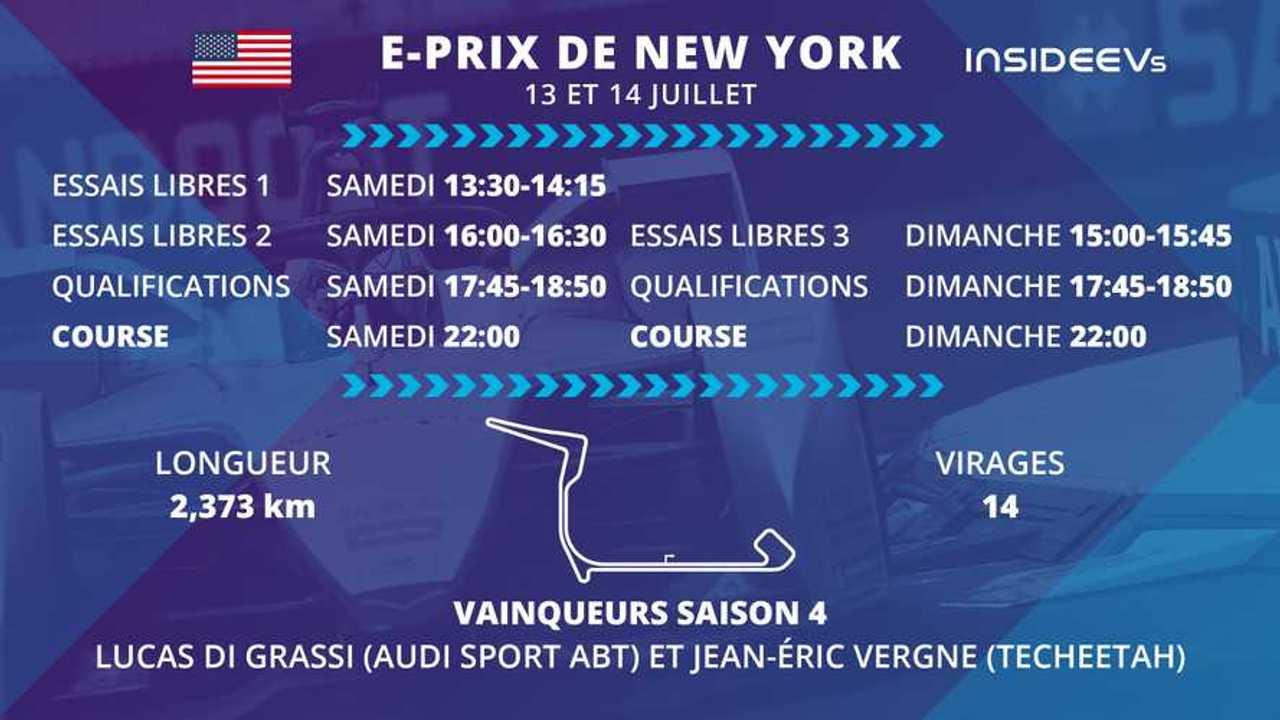 Le programme de l'E-Prix de New York