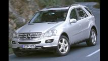 V8-Diesel für die M-Klasse